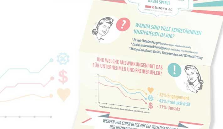 Infografik Wie Sie Ihren Umsatz steigern